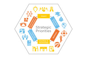 CITY2020 Strategic Plan